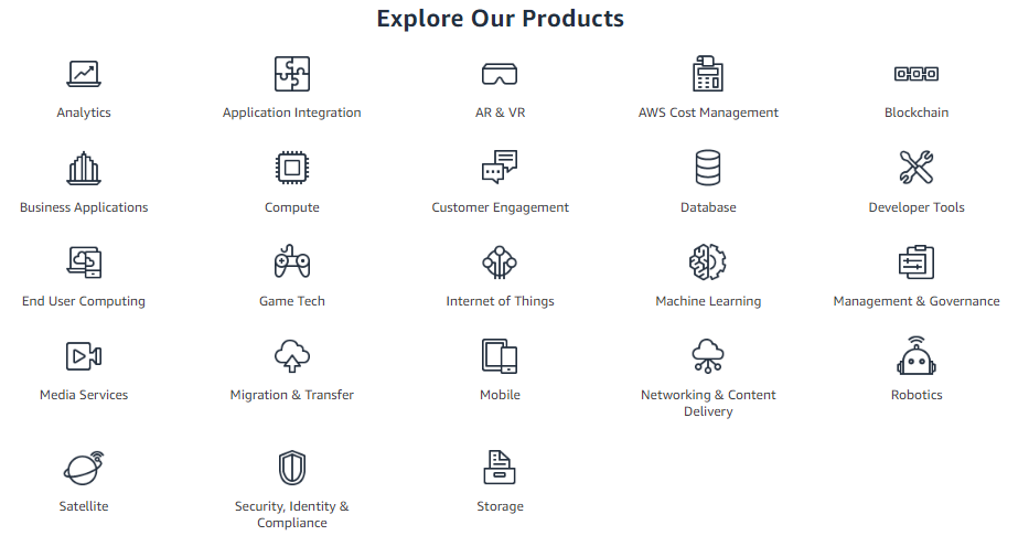 AWS products, tools, and services